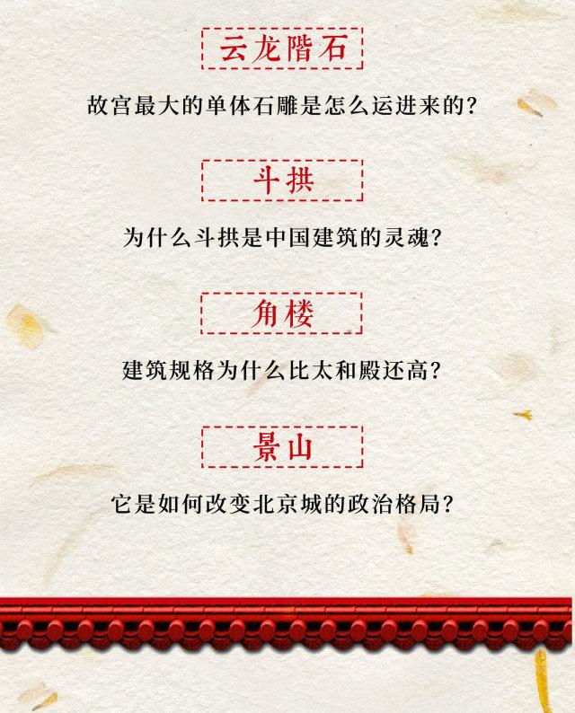 故宫角落-中国小朋友必学的知识